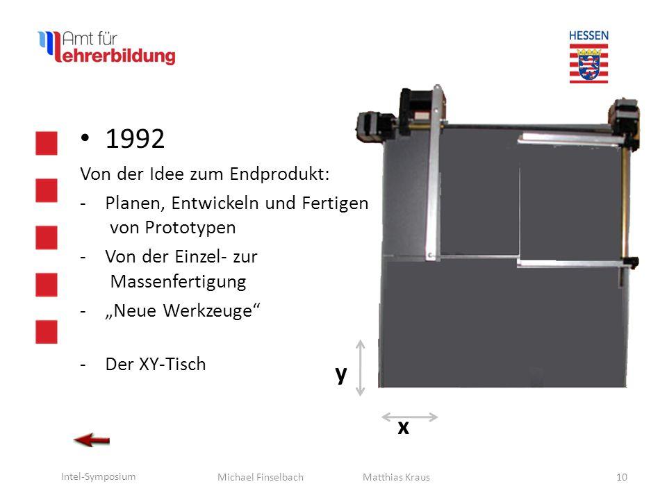 1992 y x Von der Idee zum Endprodukt: