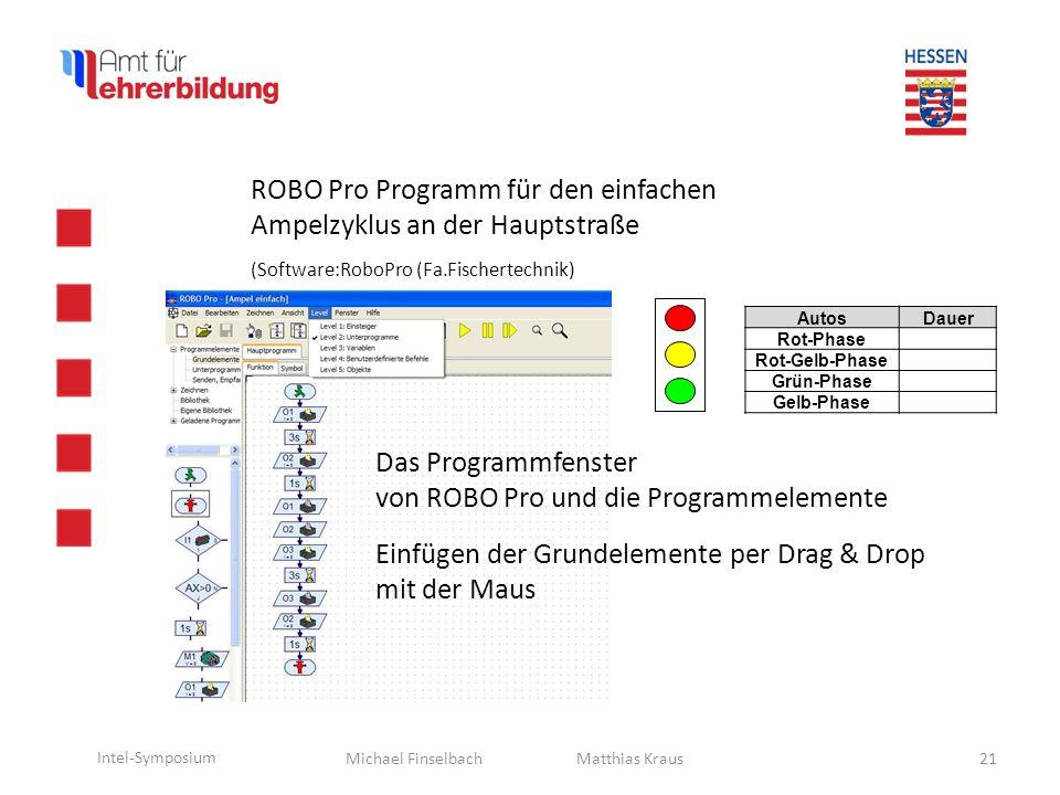 ROBO Pro Programm für den einfachen Ampelzyklus an der Hauptstraße