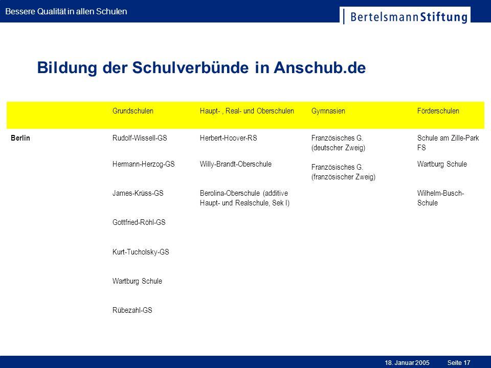 Bildung der Schulverbünde in Anschub.de