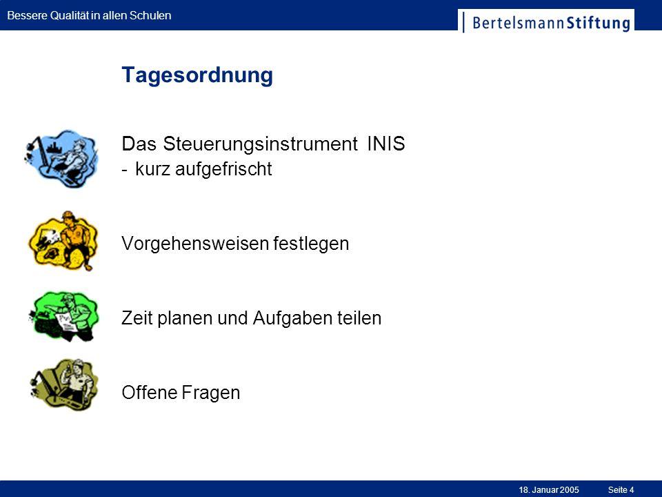 Tagesordnung Das Steuerungsinstrument INIS kurz aufgefrischt