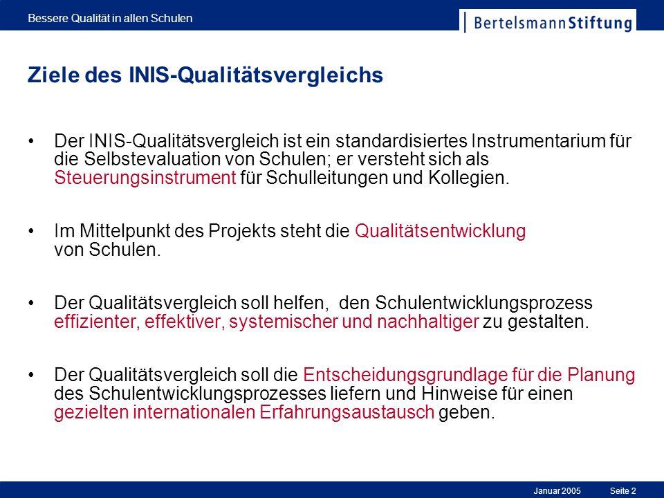 Ziele des INIS-Qualitätsvergleichs