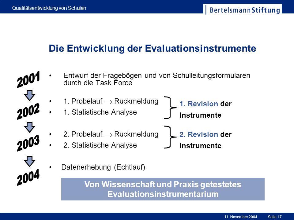 Von Wissenschaft und Praxis getestetes Evaluationsinstrumentarium