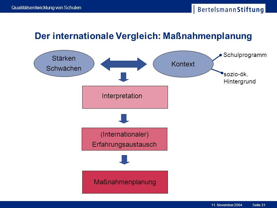 Der internationale Vergleich: Maßnahmenplanung