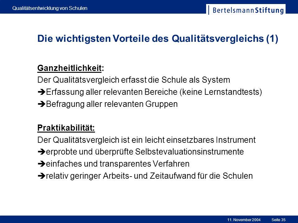 Die wichtigsten Vorteile des Qualitätsvergleichs (1)