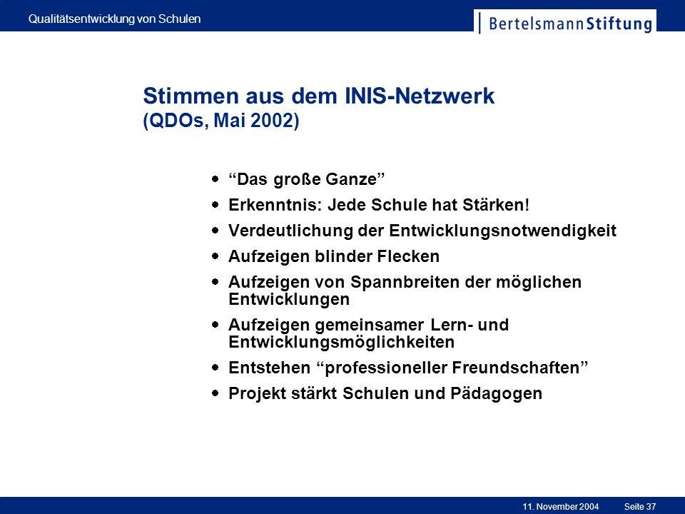 Stimmen aus dem INIS-Netzwerk (QDOs, Mai 2002)