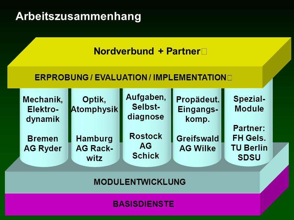 Arbeitszusammenhang Nordverbund + Partner Erprobung und Evaluation