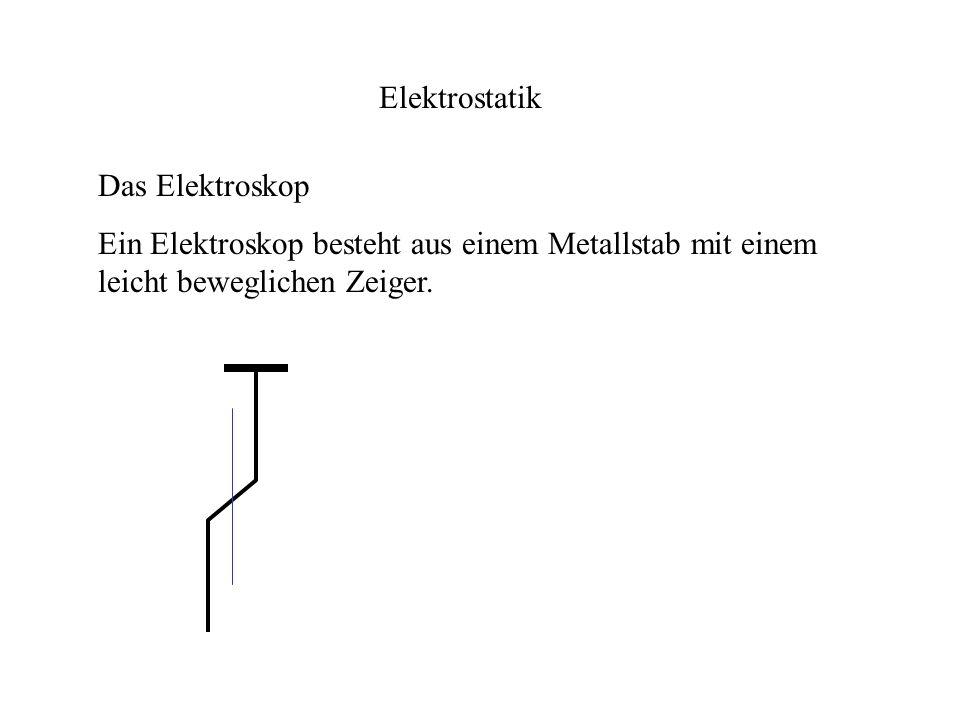 Elektrostatik Das Elektroskop.