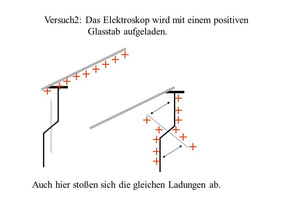 Versuch2: Das Elektroskop wird mit einem positiven Glasstab aufgeladen.