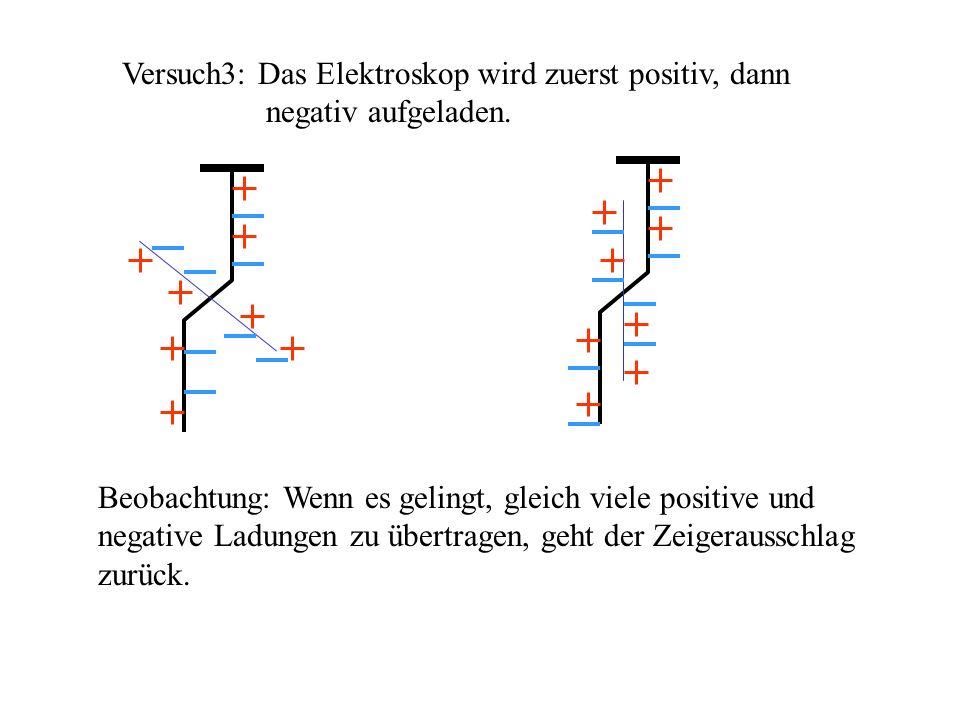 Versuch3: Das Elektroskop wird zuerst positiv, dann negativ aufgeladen.