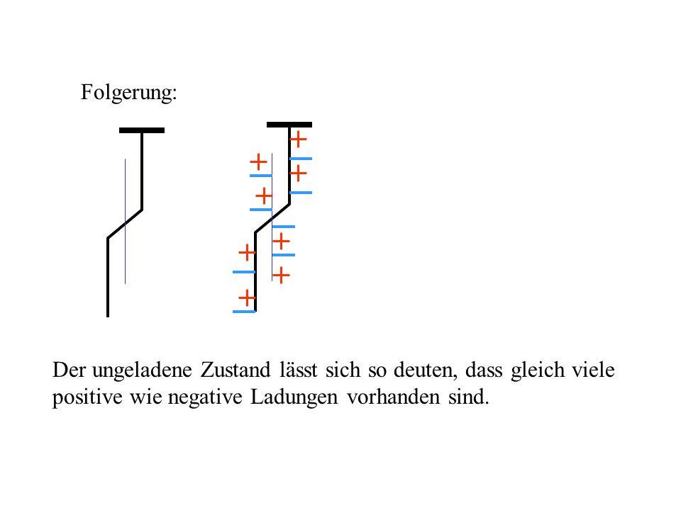 Folgerung:Der ungeladene Zustand lässt sich so deuten, dass gleich viele positive wie negative Ladungen vorhanden sind.