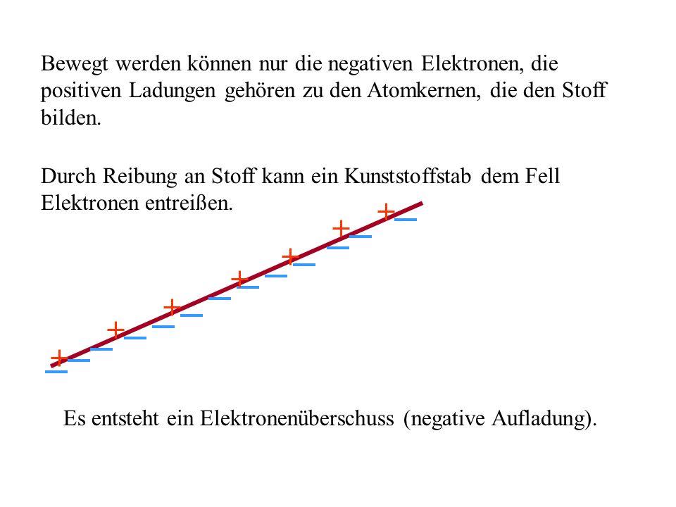 Bewegt werden können nur die negativen Elektronen, die positiven Ladungen gehören zu den Atomkernen, die den Stoff bilden.