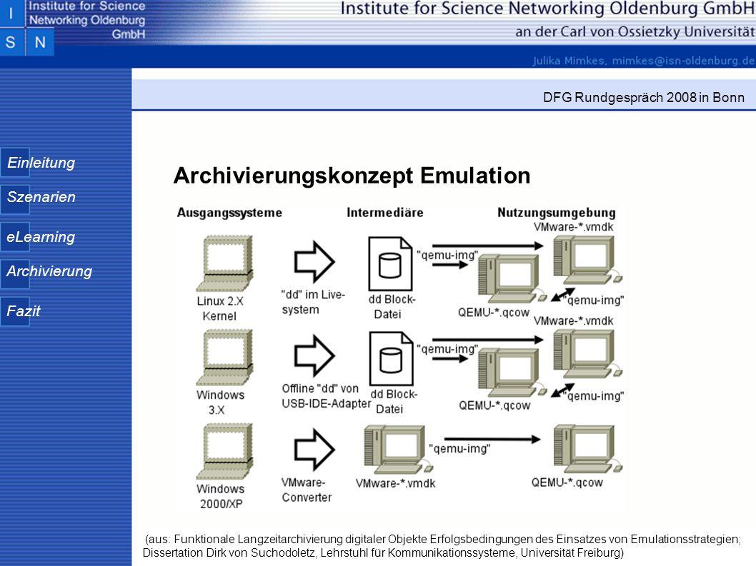 Archivierungskonzept Emulation