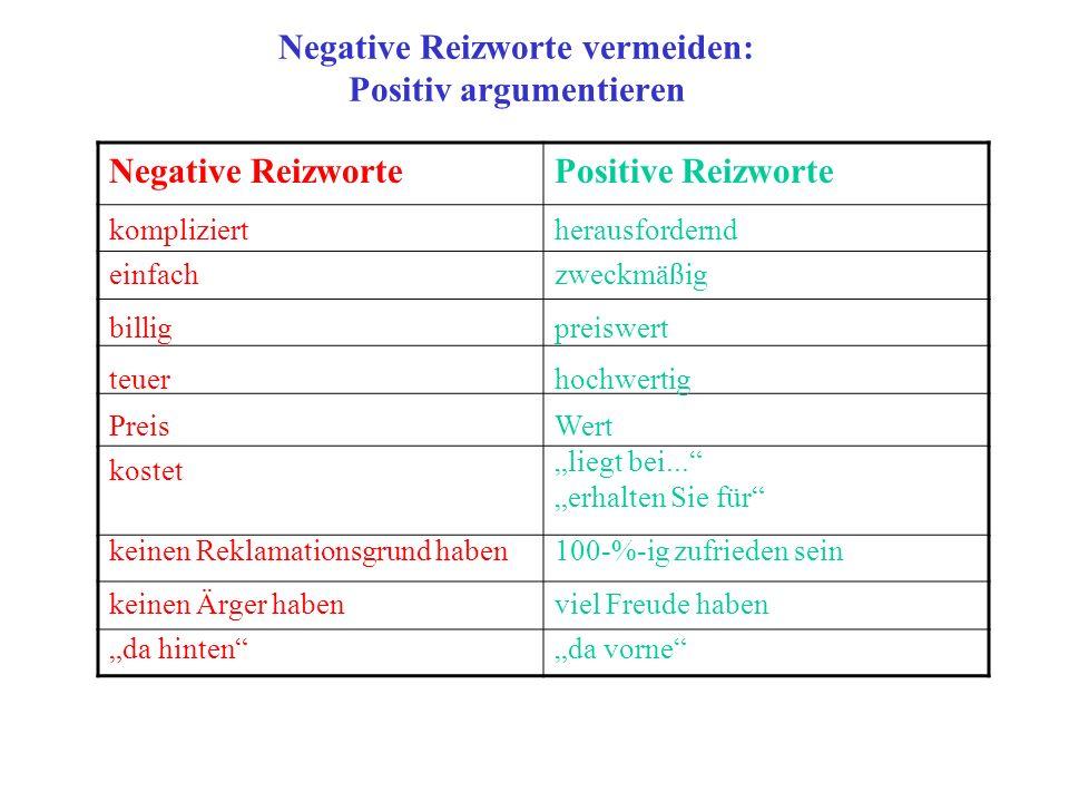 Negative Reizworte vermeiden: Positiv argumentieren