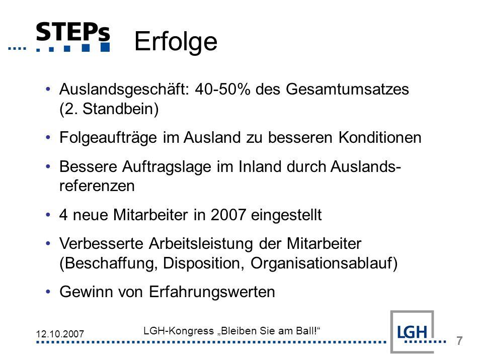 Erfolge Auslandsgeschäft: 40-50% des Gesamtumsatzes (2. Standbein)