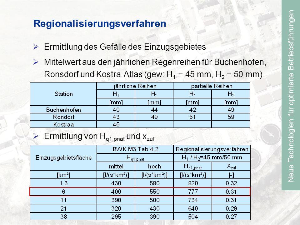 Regionalisierungsverfahren