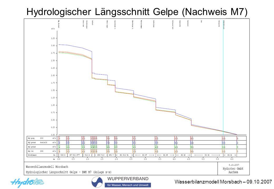 Hydrologischer Längsschnitt Gelpe (Nachweis M7)