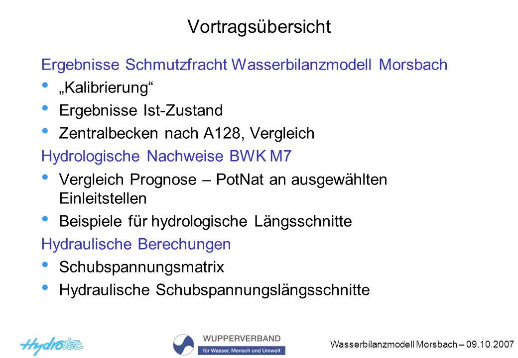 Vortragsübersicht Ergebnisse Schmutzfracht Wasserbilanzmodell Morsbach