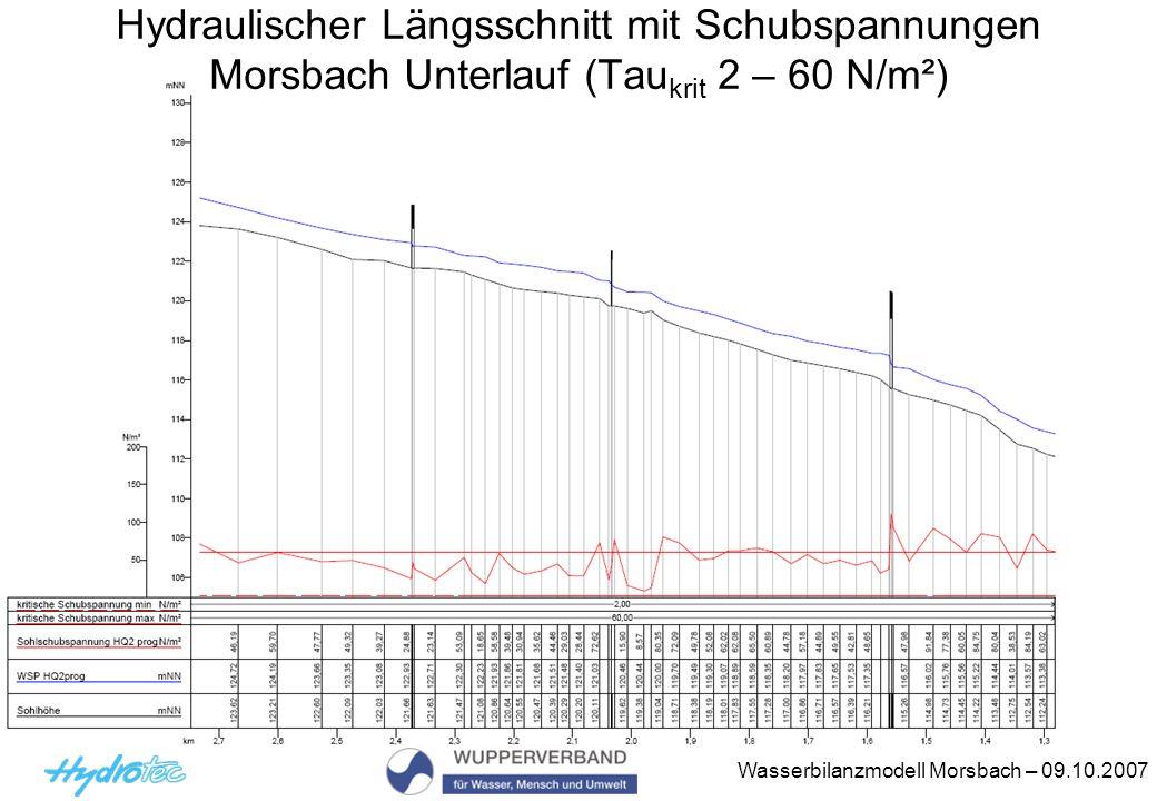 Hydraulischer Längsschnitt mit Schubspannungen Morsbach Unterlauf (Taukrit 2 – 60 N/m²)