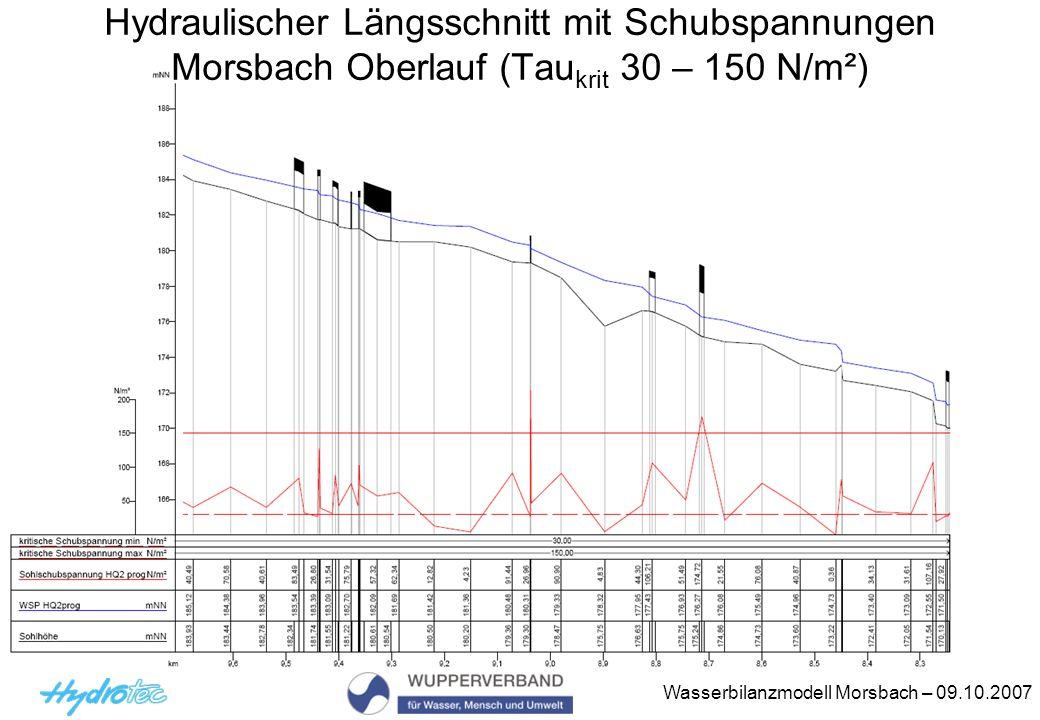 Hydraulischer Längsschnitt mit Schubspannungen Morsbach Oberlauf (Taukrit 30 – 150 N/m²)