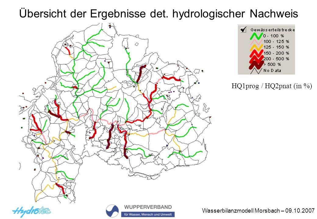 Übersicht der Ergebnisse det. hydrologischer Nachweis