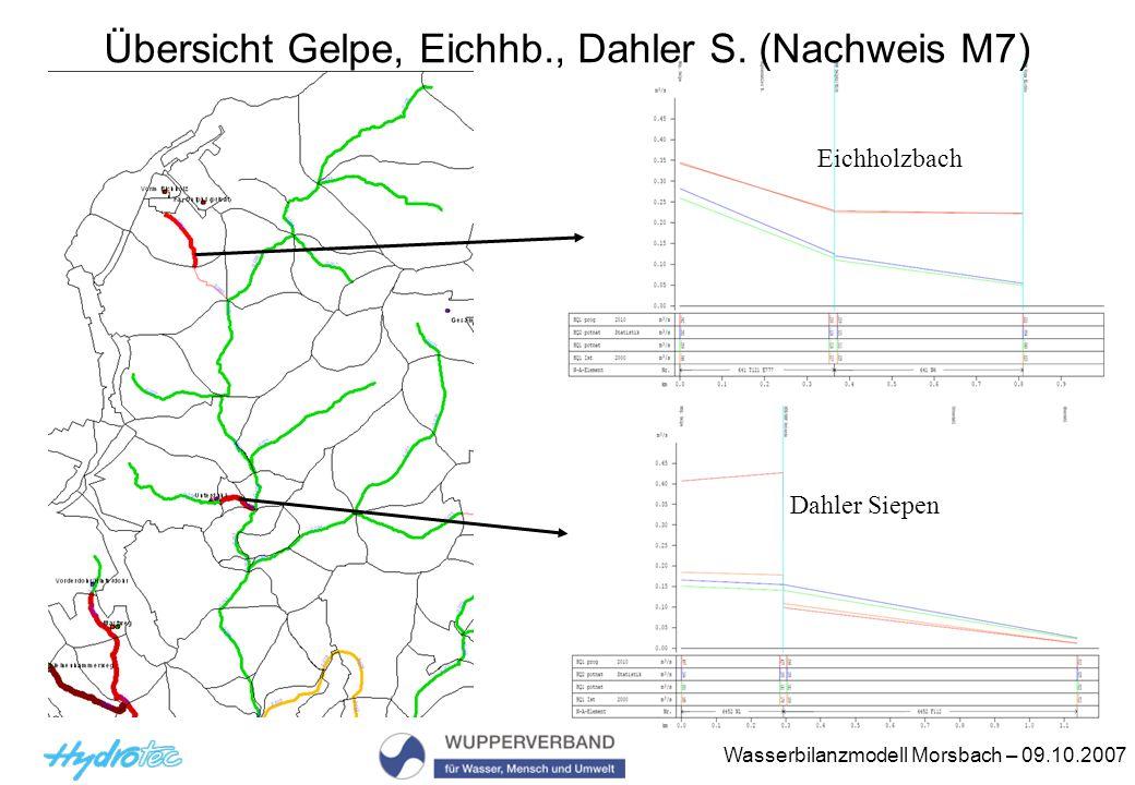 Übersicht Gelpe, Eichhb., Dahler S. (Nachweis M7)