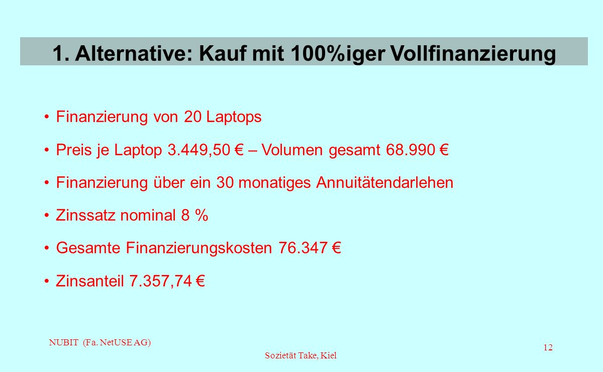 1. Alternative: Kauf mit 100%iger Vollfinanzierung