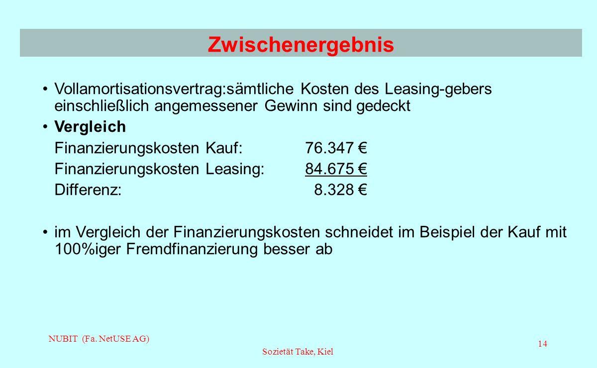 Zwischenergebnis Vollamortisationsvertrag:sämtliche Kosten des Leasing-gebers einschließlich angemessener Gewinn sind gedeckt.