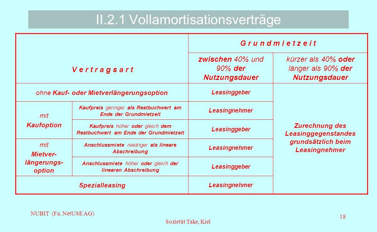 II.2.1 Vollamortisationsverträge