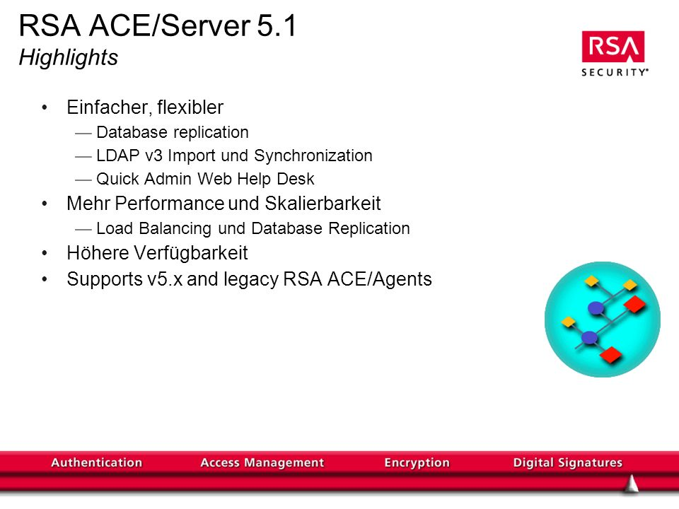 RSA ACE/Server 5.1 Highlights