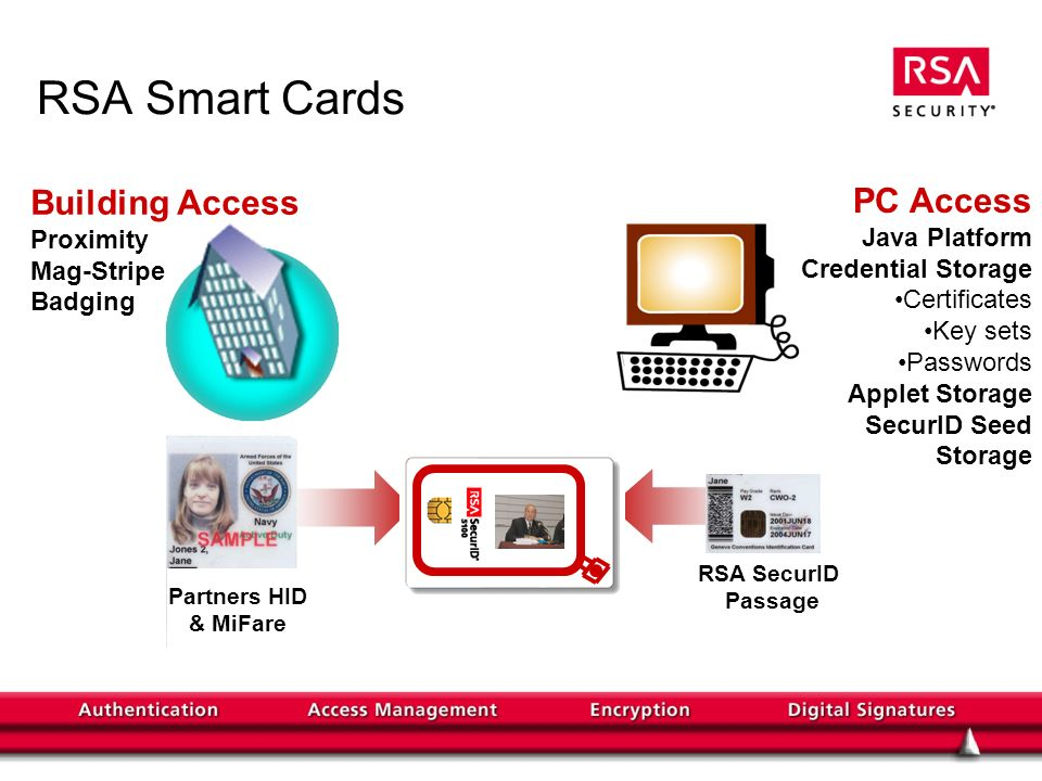 RSA Smart Cards Building Access PC Access Proximity Java Platform