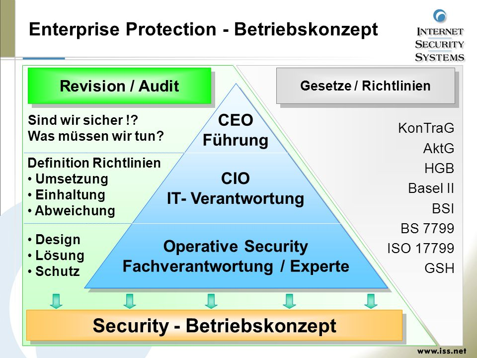 Enterprise Protection - Betriebskonzept