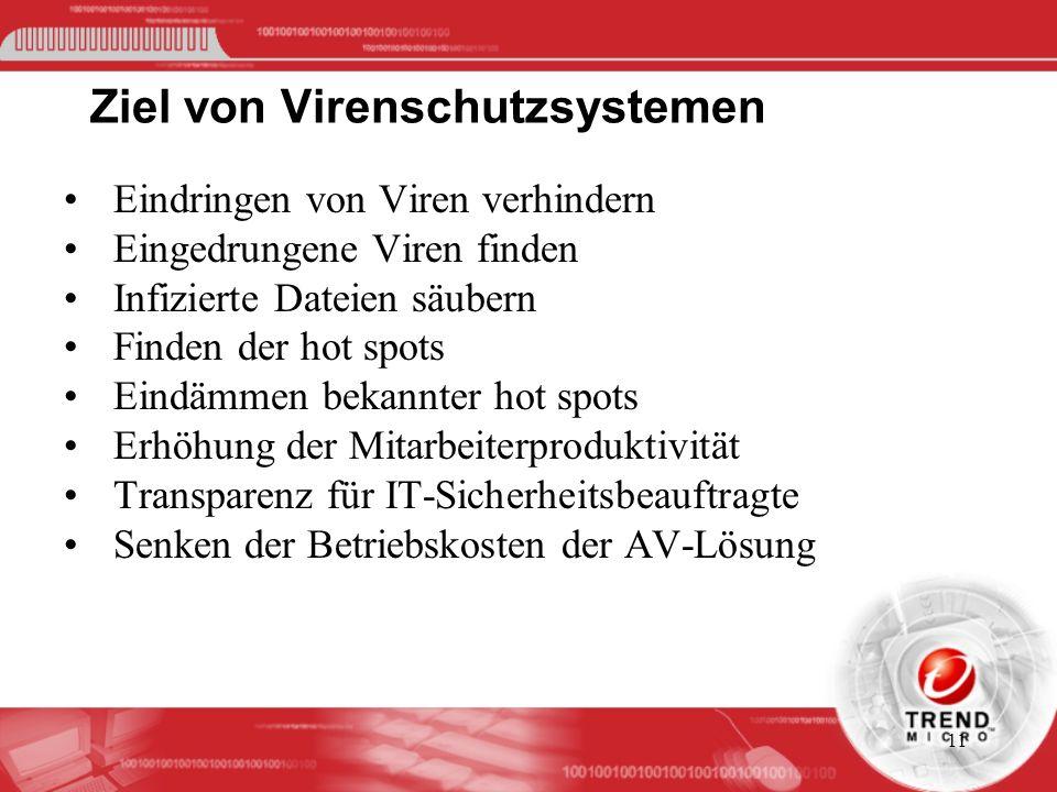 Ziel von Virenschutzsystemen