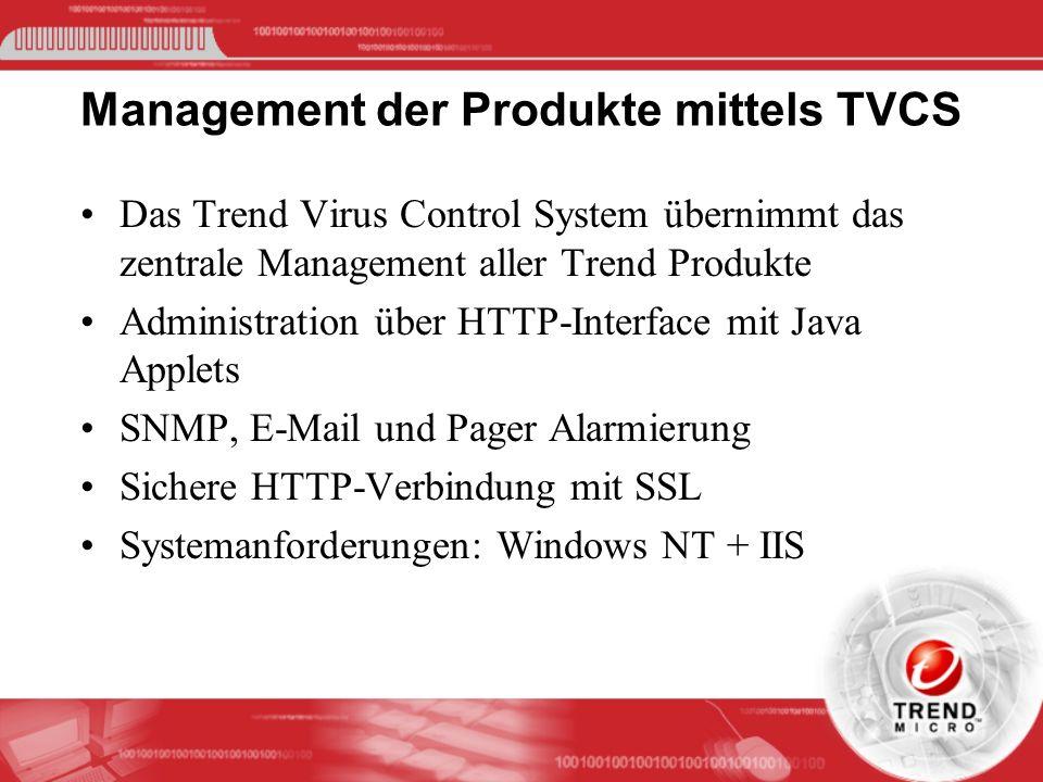 Management der Produkte mittels TVCS