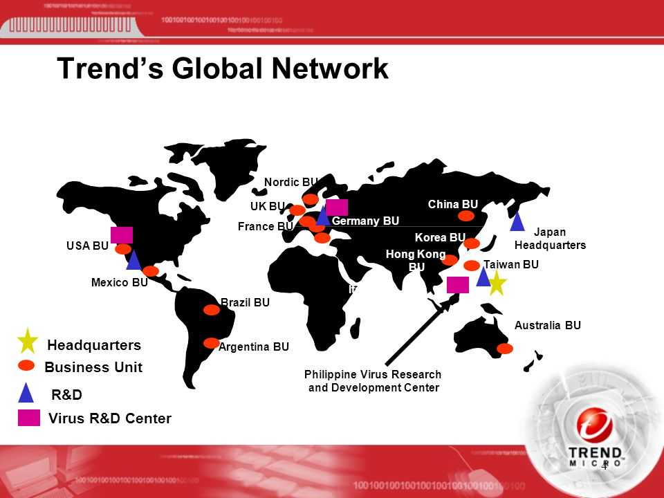 Trend's Global Network
