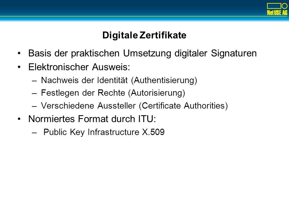 Basis der praktischen Umsetzung digitaler Signaturen