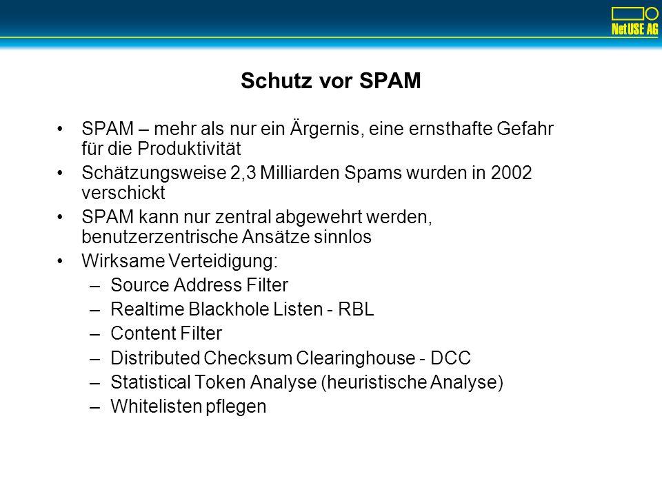 Schutz vor SPAM SPAM – mehr als nur ein Ärgernis, eine ernsthafte Gefahr für die Produktivität.