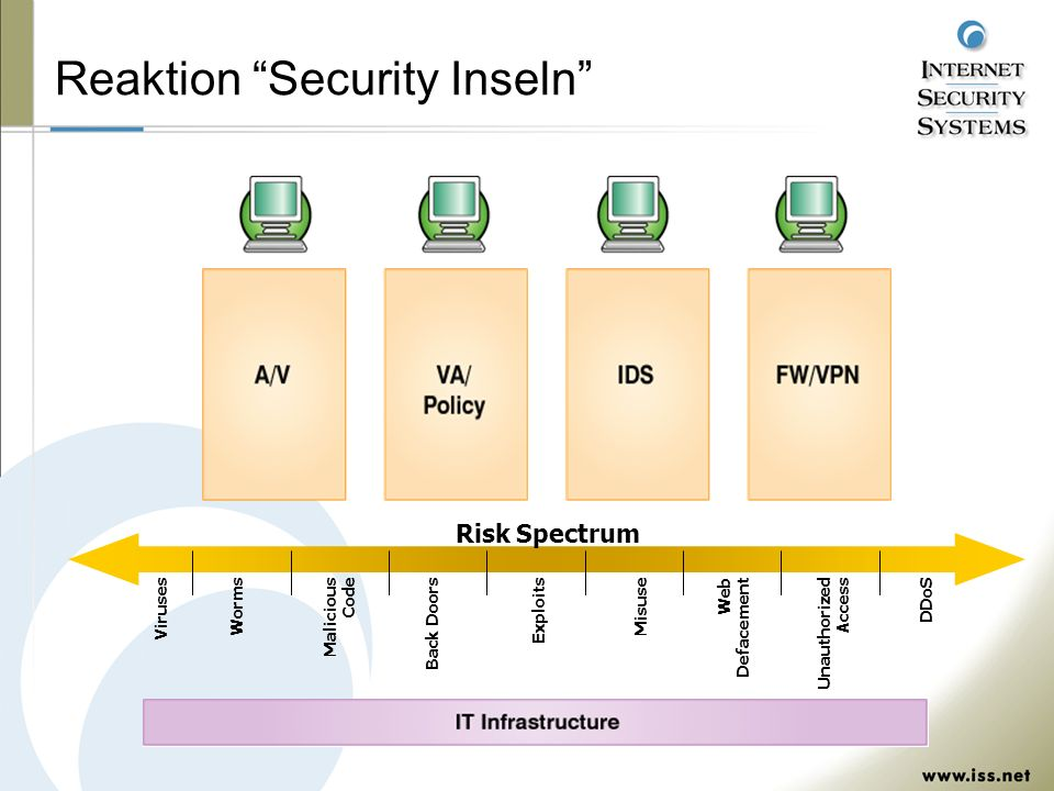 Reaktion Security Inseln