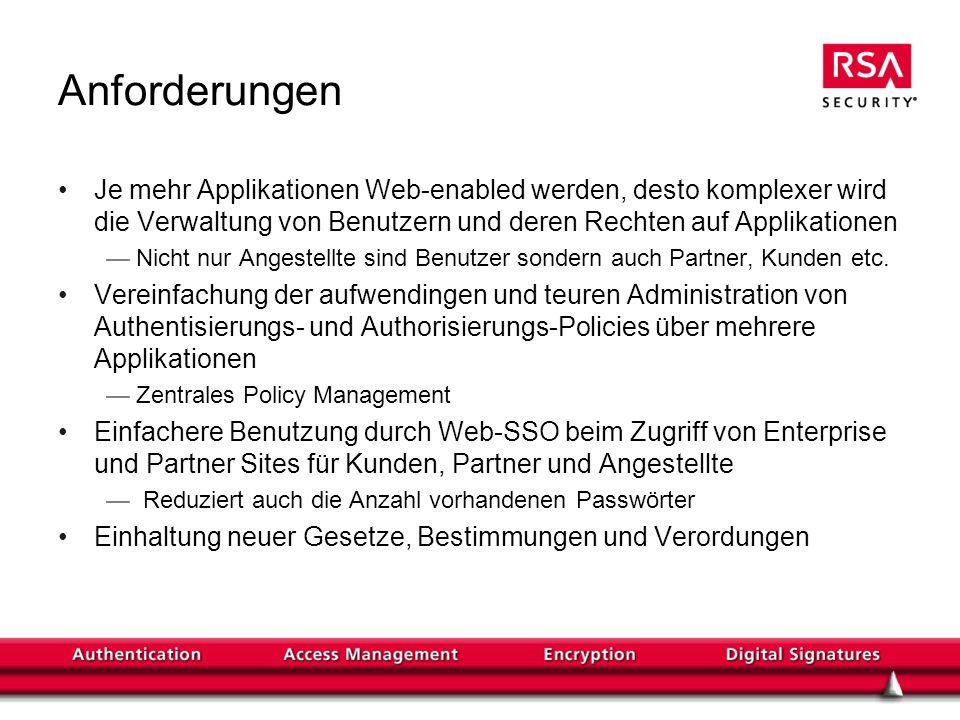 Anforderungen Je mehr Applikationen Web-enabled werden, desto komplexer wird die Verwaltung von Benutzern und deren Rechten auf Applikationen.