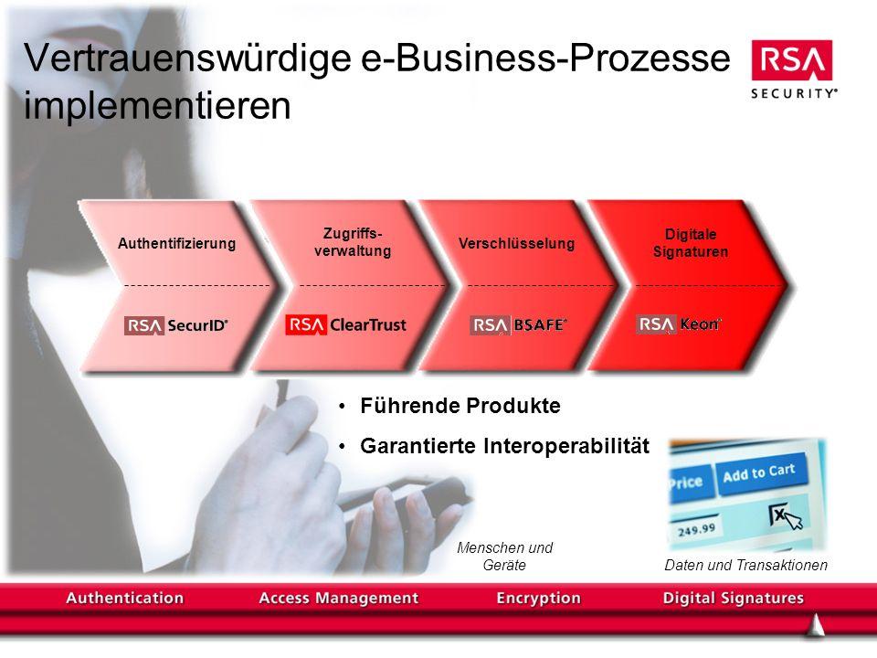 Vertrauenswürdige e-Business-Prozesse implementieren