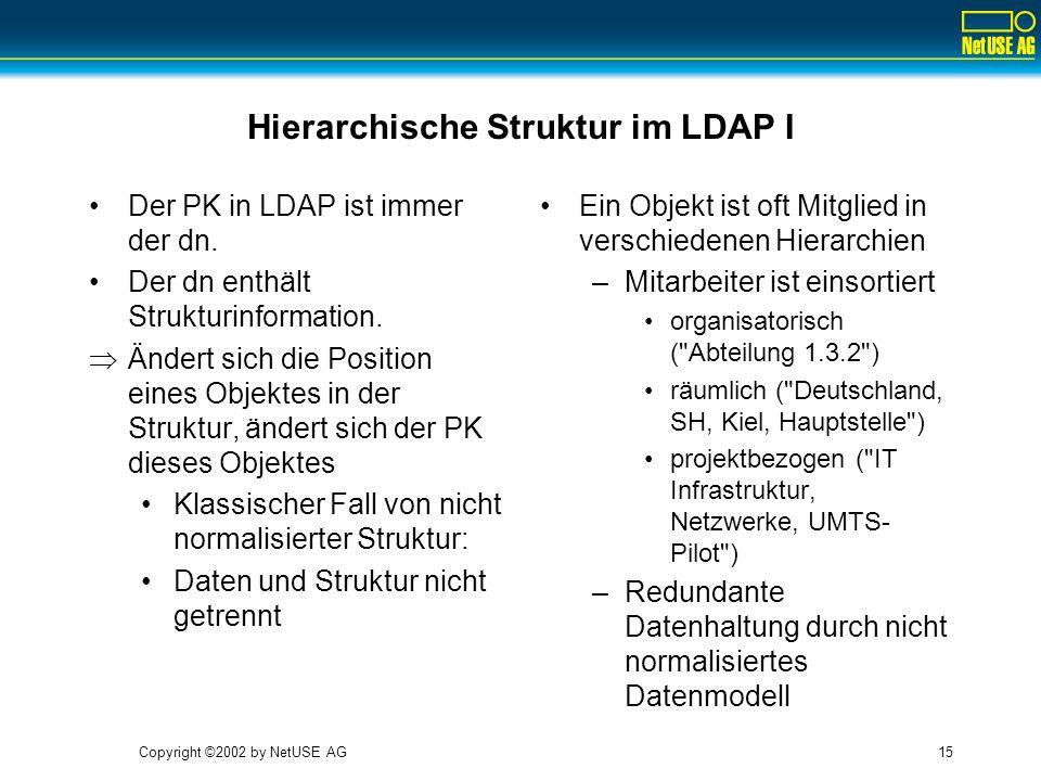 Hierarchische Struktur im LDAP I
