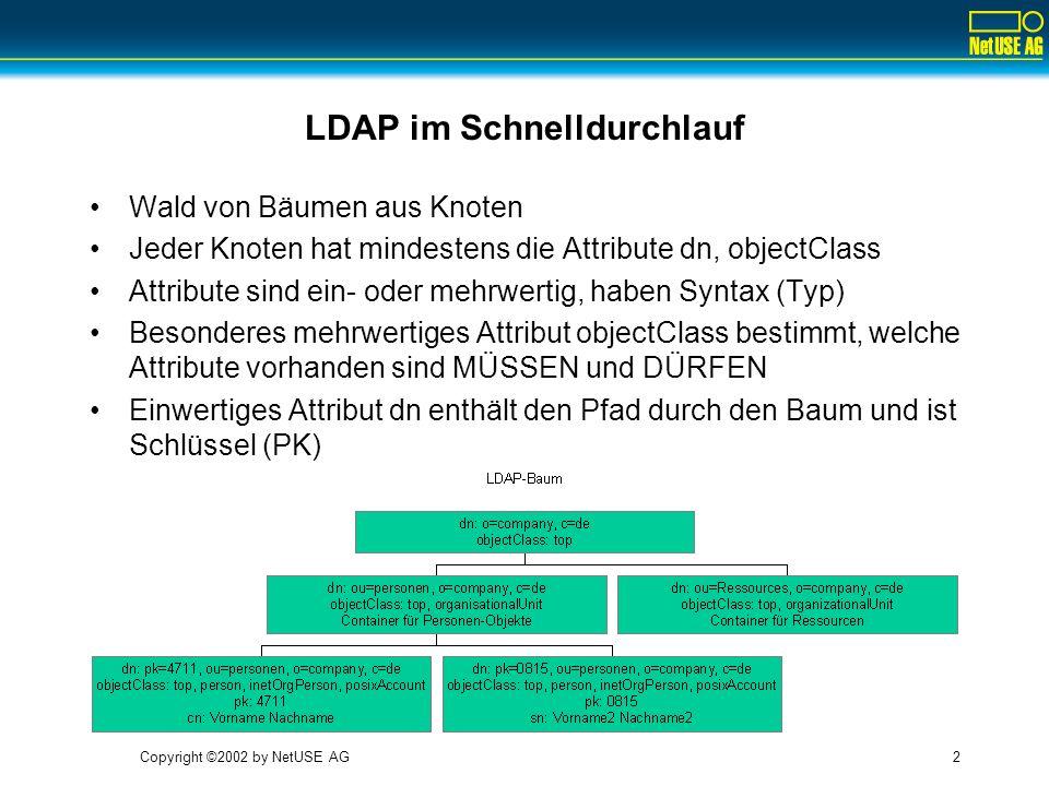 LDAP im Schnelldurchlauf
