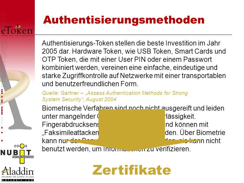 Zertifikate Authentisierungsmethoden