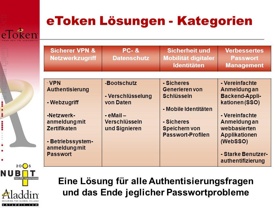 eToken Lösungen - Kategorien