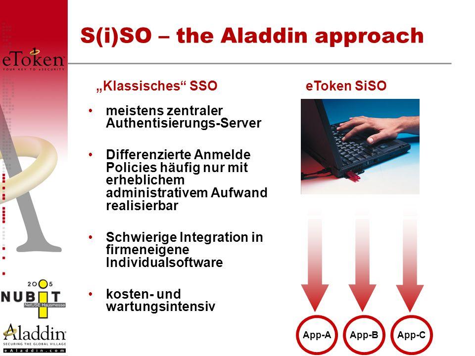 S(i)SO – the Aladdin approach