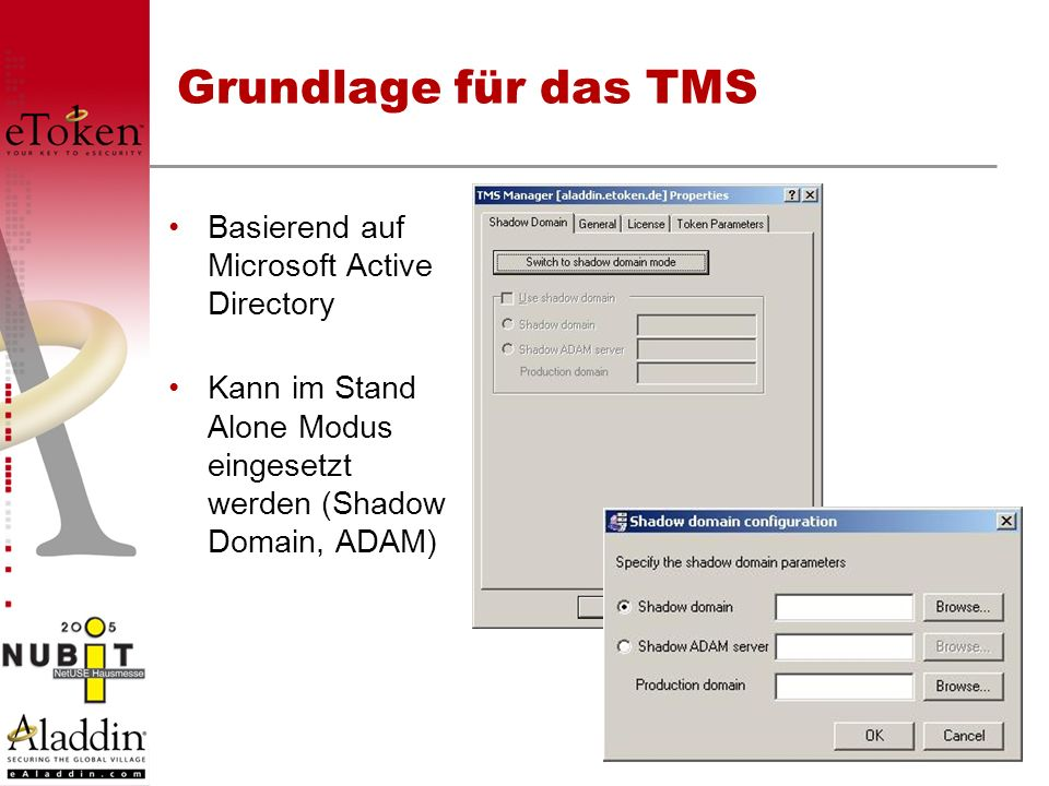 Grundlage für das TMS Basierend auf Microsoft Active Directory