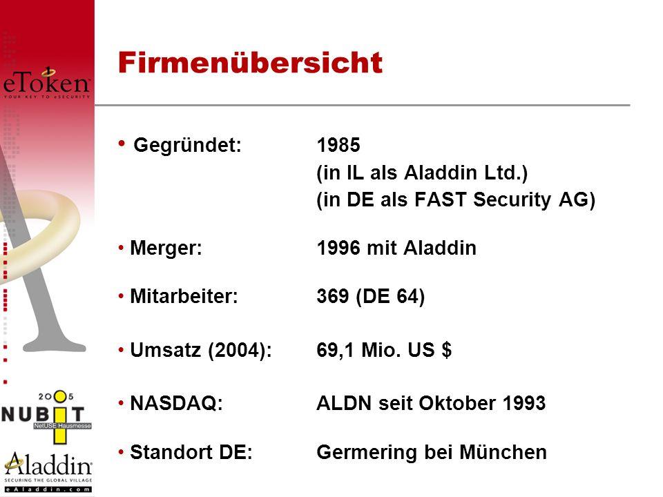 Firmenübersicht Gegründet: 1985 (in IL als Aladdin Ltd.)