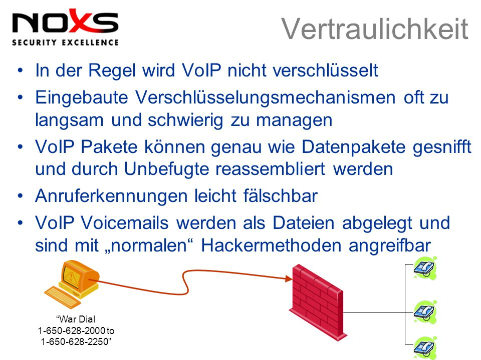 Vertraulichkeit In der Regel wird VoIP nicht verschlüsselt