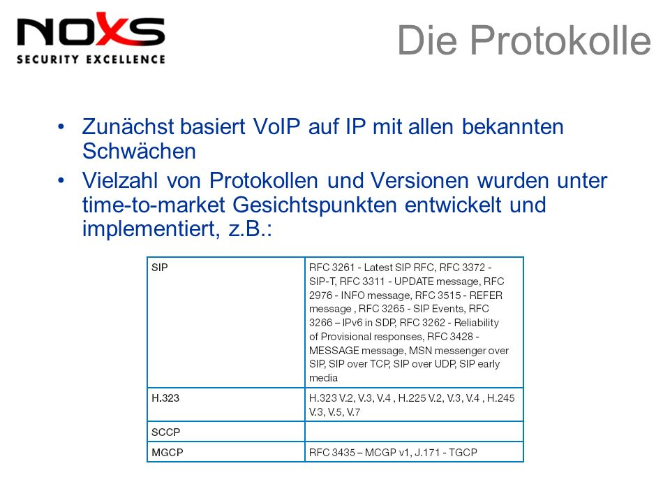 Die Protokolle Zunächst basiert VoIP auf IP mit allen bekannten Schwächen.