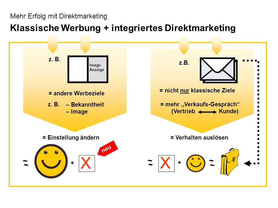 Mehr Erfolg mit Direktmarketing Klassische Werbung + integriertes Direktmarketing