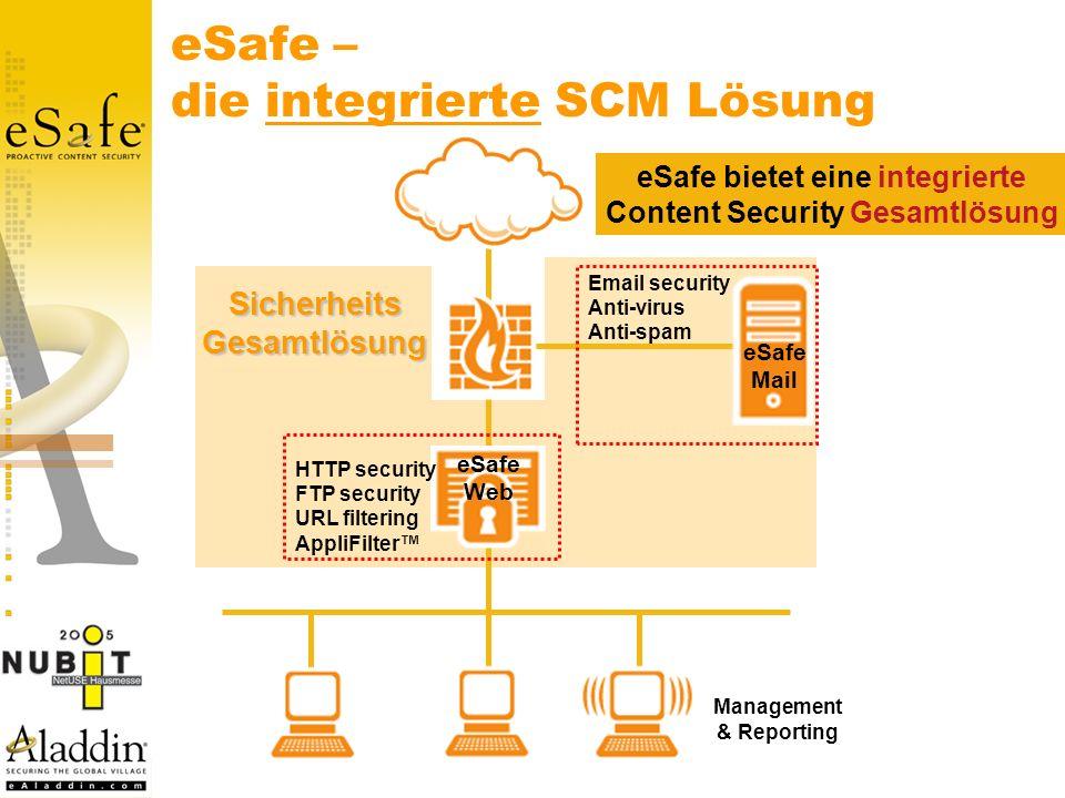 eSafe – die integrierte SCM Lösung